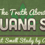 The Truth About Cannabis Smoke: A Study
