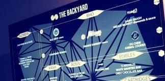 The Backyard Barcelona Cannabis Club Review
